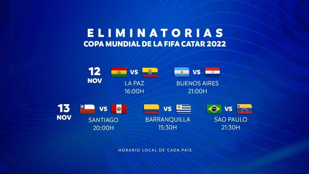 Eliminatorias Conmebol para Catar 2022: segunda fase